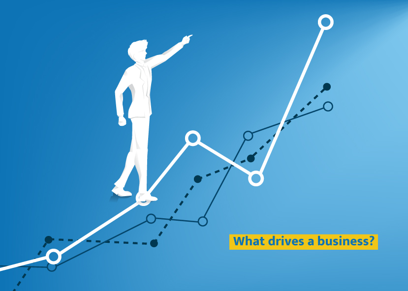 What drives a Business?